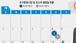 22일부터 '슈퍼주총시즌' 본격 개막...외감법 개정에 코스닥 상장사 '이중고'