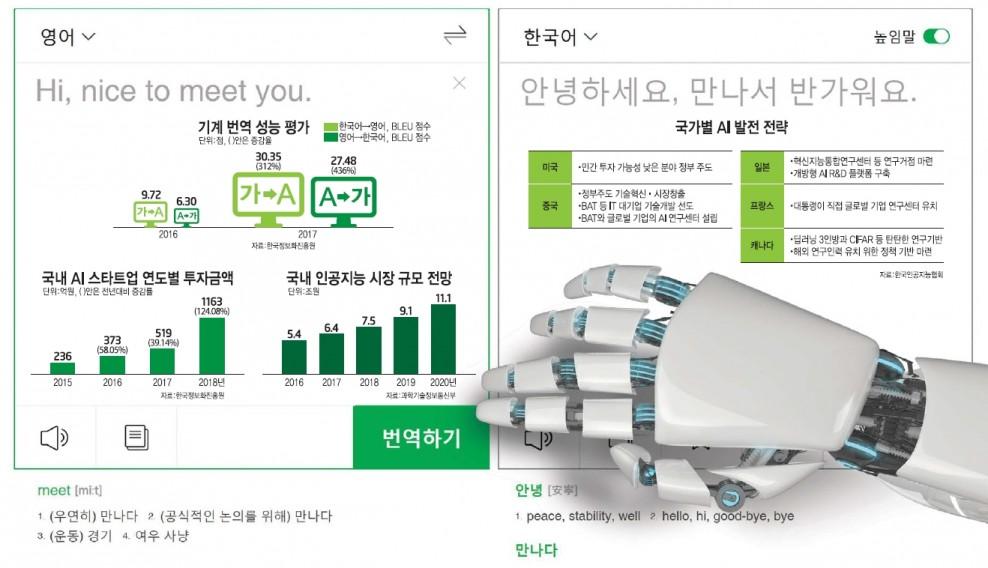 [이슈분석]알파고 이후 3년…'AI 번역' 새 주인공...AI닥터 시대 성큼