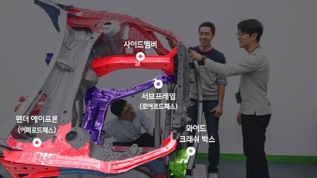 현대차, 신형 쏘나타에 '3세대 플랫폼' 첫 적용