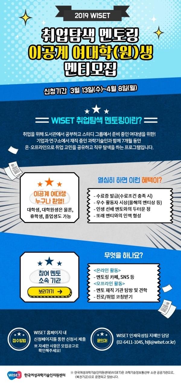 한국여성과학기술인지원센터가 진행중인 취업탐색 멘토링 사업