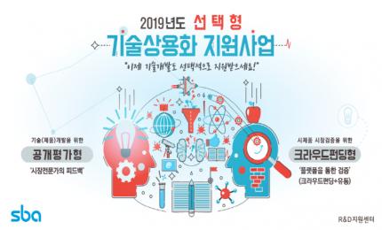서울시, 신성장 거점·기업 R&D 대폭 지원…전방위적 지원 통해 서울 新동력 모색