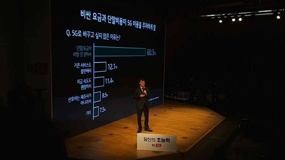 박현진 5G사업본부장 상무는 이날 발표에서 5G 무제한 요금제와 더불어 48개월 할부 상품을 출시한 이유를 설명했다.