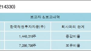 [ET투자뉴스][금호에이치티 지분 변동] 한국채권투자자문(주)24.05%p 증가, 24.05% 보유