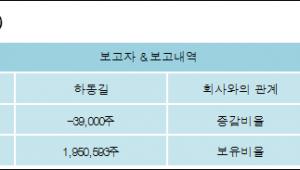 [ET투자뉴스][액트로 지분 변동] 하동길 외 8명 -0.81%p 감소, 38.31% 보유