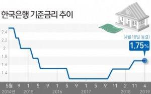 next_grade_article 섬네일
