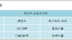[ET투자뉴스][AP위성 지분 변동] 류장수 외 8명 -0.16%p 감소, 49.9% 보유
