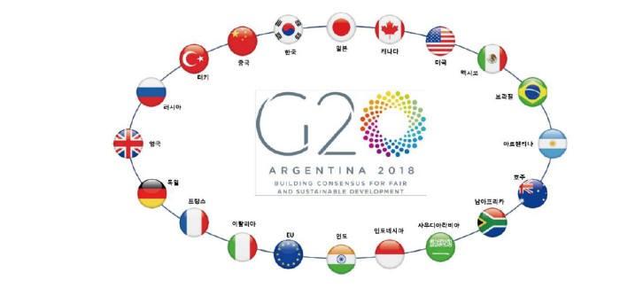 지난 3월 19일부터 20일까지 아르헨티나 부에노스 아이레스에서 열린 G20 재무장관 및 중앙은행장 회의에서 각 국은 암호화폐를 가상 자산으로 규정