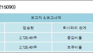 [ET투자뉴스][한컴유니맥스 지분 변동] 엄승현12.2%p 증가, 12.2% 보유