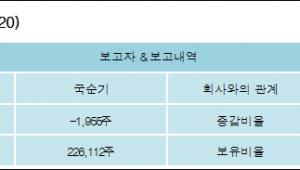[ET투자뉴스][세기상사 지분 변동] 국순기 외 4명 -0.48%p 감소, 55.47% 보유