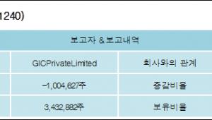 [ET투자뉴스][웅진코웨이 지분 변동] GICPrivateLimited1.361%p 증가, 4.652%