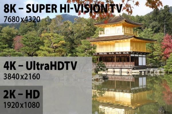 Comparison between TV qualities