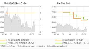 "[ET투자뉴스]팬오션, ""1분기 BDI 바닥…"" BUY-하나금융투자"