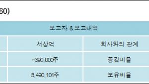 [ET투자뉴스][흥구석유 지분 변동] 서상덕2.6%p 증가, 22.96% 보유