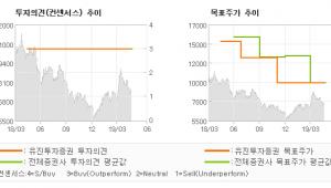 "[ET투자뉴스]주성엔지니어링, ""만만치 않은 환경 …"" BUY(유지)-유진투자증권"