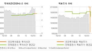 "[ET투자뉴스]롯데칠성, ""주류의 적자폭 축소…"" BUY(신규)-유진투자증권"