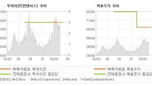 """[ET투자뉴스]아세아제지, """"하반기 재평가될 골…"""" BUY(유지)-NH투자증권"""