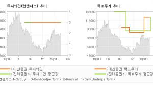 "[ET투자뉴스]삼양식품, ""또 다른 한국인의 …"" BUY(유지)-대신증권"