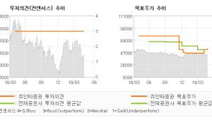 """[ET투자뉴스]삼성전자, """"비메모리반도체 사업…"""" BUY(유지)-유안타증권"""