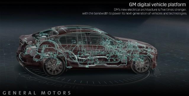 GM, 차세대 디지털 플랫폼, 2023년까지 전 차종에 적용