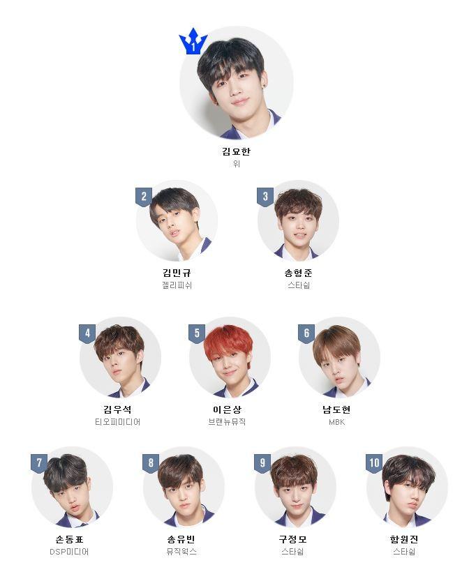 사진=Mnet '프로듀스X101' 홈페이지
