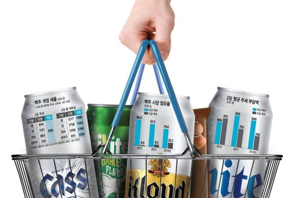 South Korean Government Changes Tax Liquor Act After 52 Years