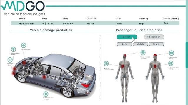 현대차, 사고 차량 탑승객 부상 수준 예측 기술 개발 착수