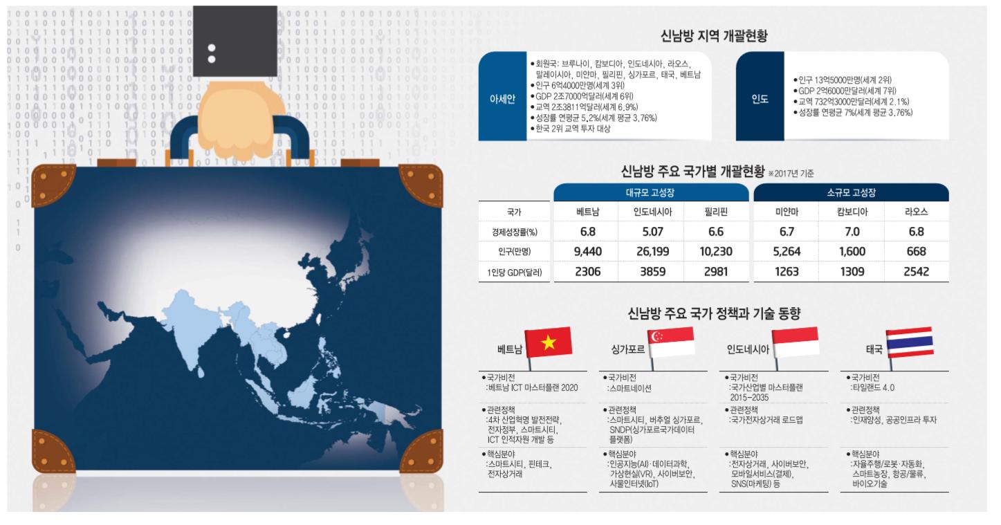 아세안 지도, 출처:신남방정책특별위원회