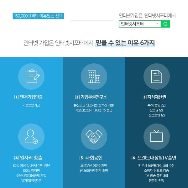 경품고시제 대책, KT∙LG∙SK 인터넷가입 비교 사이트 '인터넷서포터' 호평 일색