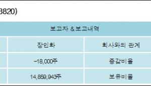[ET투자뉴스][화인베스틸 지분 변동] 장인화 외 8명 -0.06%p 감소, 50.29% 보유