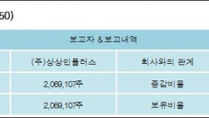 [ET투자뉴스][화신테크 지분 변동] (주)상상인플러스13.23%p 증가, 13.23% 보유