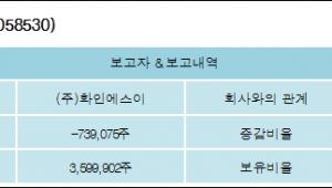 [ET투자뉴스][슈펙스비앤피 지분 변동] (주)화인에스이-1.14%p 감소, 5.59% 보유