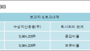 [ET투자뉴스][성호전자 지분 변동] 수성자산운용(주)14.35%p 증가, 14.35% 보유