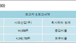 [ET투자뉴스][사조대림 지분 변동] 사조산업(주) 외 8명 -24.72%p 감소, 47.41% 보유