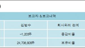 [ET투자뉴스][카카오 지분 변동] 김범수 외 8명 29.42% 보유