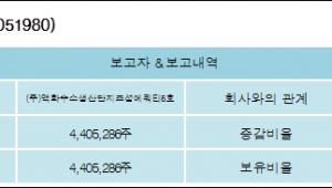 [ET투자뉴스][센트럴바이오 지분 변동] (주)액화수소생산단지조성에쿼티5호9.88%p 증가, 9.88%