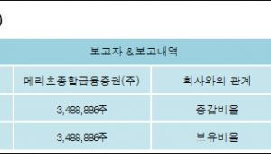 [ET투자뉴스][필룩스 지분 변동] 메리츠종합금융증권(주)5.19%p 증가, 5.19% 보유