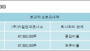 [ET투자뉴스][이아이디 지분 변동] (주)카일앤파트너스20.32%p 증가, 20.32% 보유
