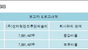 [ET투자뉴스][삼우엠스 지분 변동] (주)센터원앤드류앤레슬리16.29%p 증가, 16.29% 보유