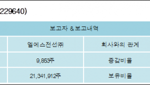 [ET투자뉴스][LS전선아시아 지분 변동] 엘에스전선㈜ 외 8명 0.03%p 증가, 69.69% 보유