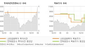 """[ET투자뉴스]LS전선아시아, """"고성장은 지속된다…"""" BUY(유지)-신한금융투자"""