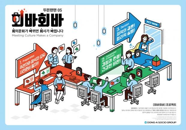 동아쏘시오그룹, 업무 효율과 성과 향상을 위한 '회바회바' 프로젝트 실시