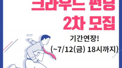 SBA, '기술상용화 지원사업' 2차 공고 연장…12일 限, 상반기 미선정사 재도전기회