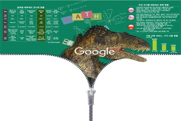 Many Schools in South Korea Begin to Incorporate Google's Services to Their Systems