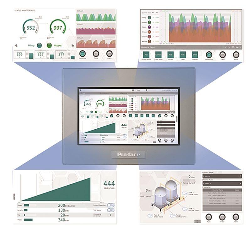 슈나이더일렉트릭 산업용 자동화 오퍼레이션 인터페이스 유닛과 제어장비 '프로페이스(Pro-face)' HMI 'ST6000', 이미지제공=슈나이더일렉트릭