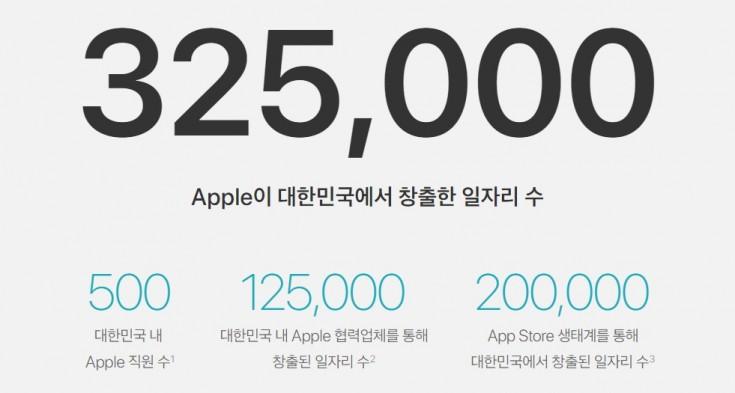 사진=애플 일자리창출 홈페이지