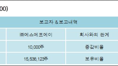 [ET투자뉴스][에스엔유 지분 변동] ㈜에스에프에이 외 3명 0.02%p 증가, 45.26% 보유
