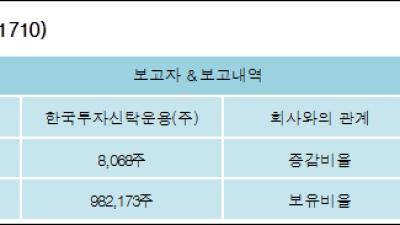 [ET투자뉴스][엔에이치엔 지분 변동] 한국투자신탁운용(주)5.02%p 증가, 5.02% 보유