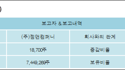 [ET투자뉴스][젬백스 지분 변동] (주)젬앤컴퍼니 외 8명 0.05%p 증가, 20.77% 보유
