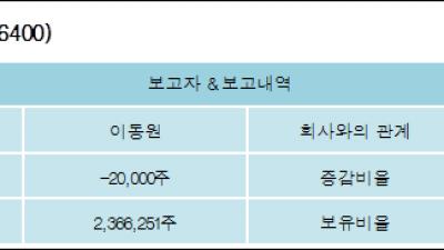 [ET투자뉴스][오스테오닉 지분 변동] 이동원 외 8명 -0.24%p 감소, 27.97% 보유