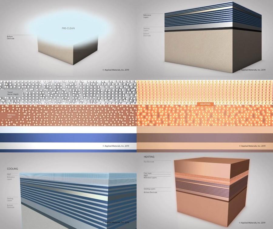 M램 스택은 30개 소재 레이어가 포함되며 이들은 특유의 정밀한 인터페이스를 보장하고 정밀하게 증착된다. 이미지제공=어플라이드 머티어리얼즈